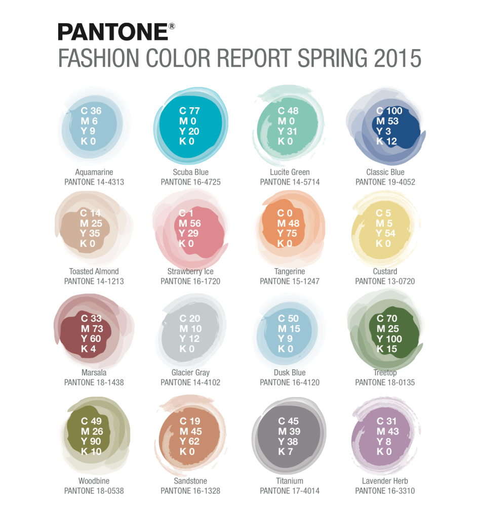 Color trends in 2015 - Screen Shot 2014 10 03 At 12 09 09